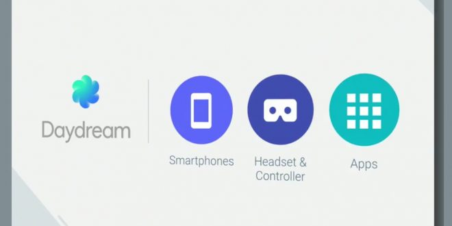 Daydream-for-Android